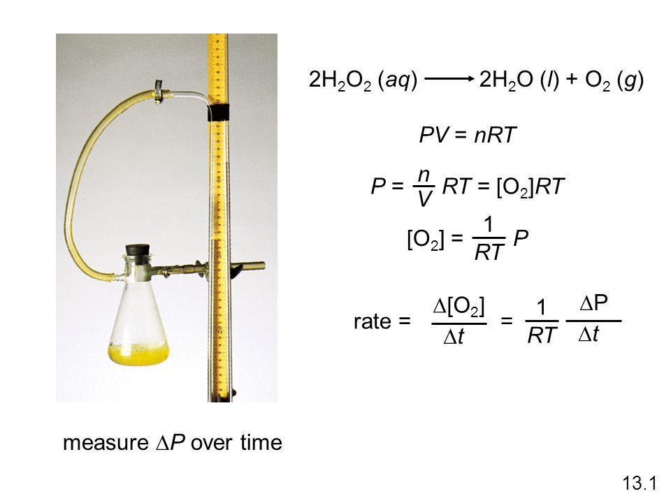 2H2O2 (aq) 2H2O (l) + O2 (g) PV = nRT n P = RT = [O2]RT V 1 [O2] = P